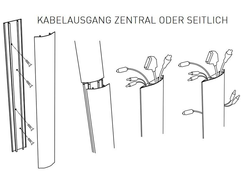 Atemberaubend Wiremold Kabelkanal Zeitgenössisch - Die Besten ...